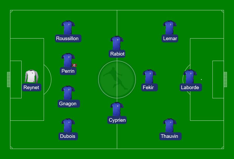 Notre onze type des français de Ligue 1