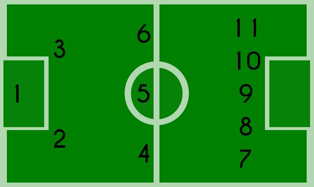 Tactique en 2-3-5