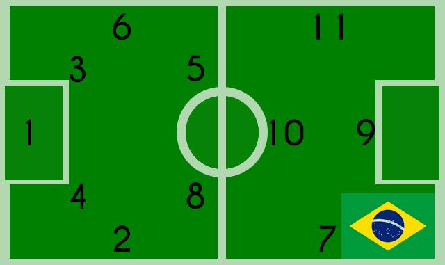 4-2-3-1 brésilien