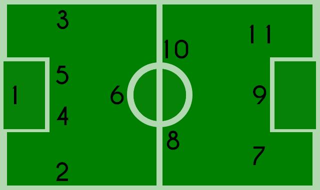 4-3-3