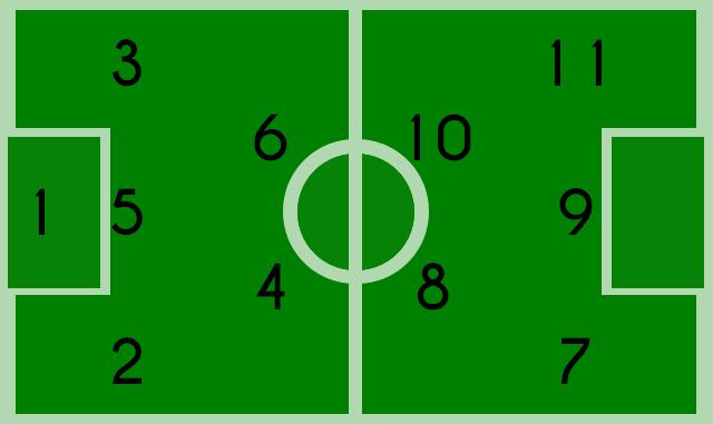 Le WM numéroté à l'anglaise