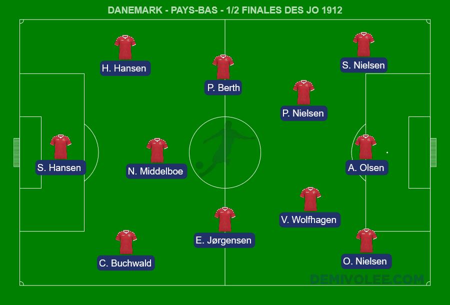 Danemark - Pays-Bas - 1/2 finales des JO 1912
