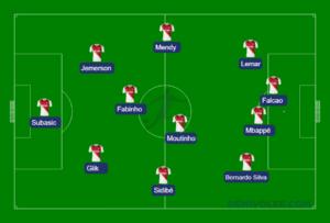Monaco 2016-17