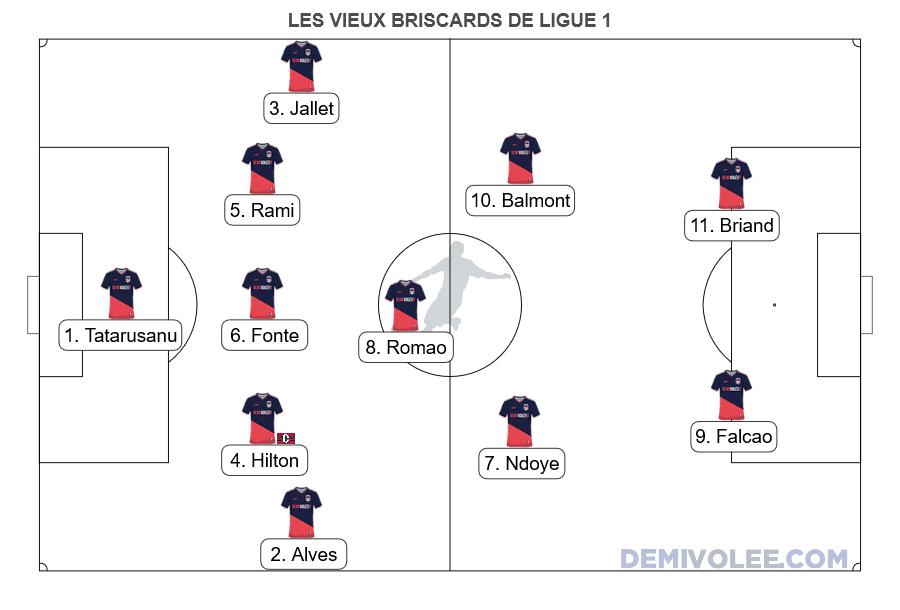 Les vieux briscards de Ligue 1 sont là !