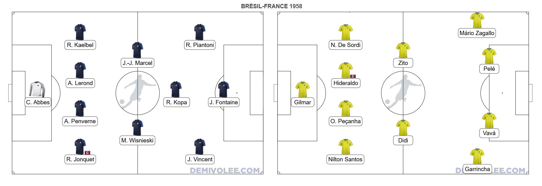 Brésil-France 1958