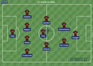 Le sapin de Noël de Carlo Ancelotti (Milan 2003)
